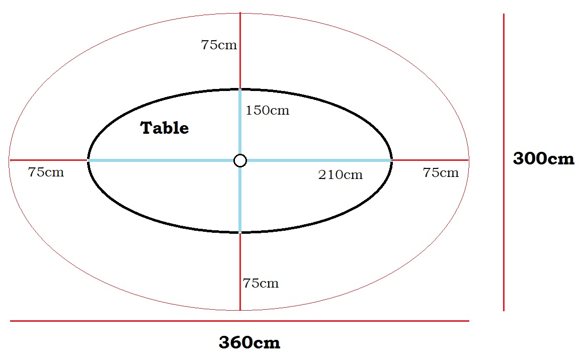 Lazy Susan Table Dimensions - Space Requirements
